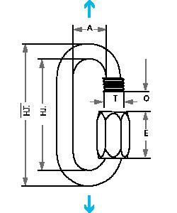 Scheme Standard EN Maillon rapide