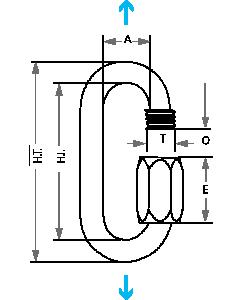 Scheme Standard Maillon rapide